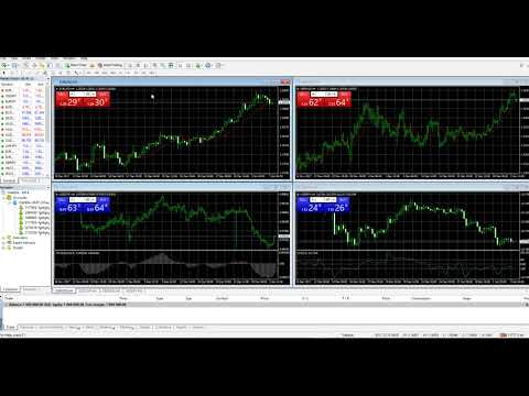 opening-a-mt4-(meta-trader-4)-demo-forex-trading-account-with-your-preferred-forex-broker