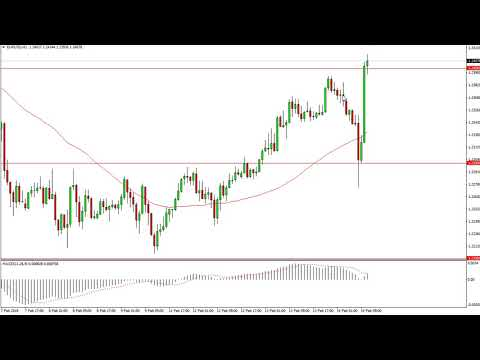 EUR/USD Technical Analysis for February 15, 2018 by FXEmpire.com