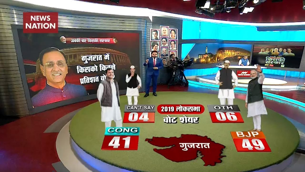 News Nation Opinion Poll: BJP to lose 5 seats in Gujarat | 2019 Elections  Opinion Poll