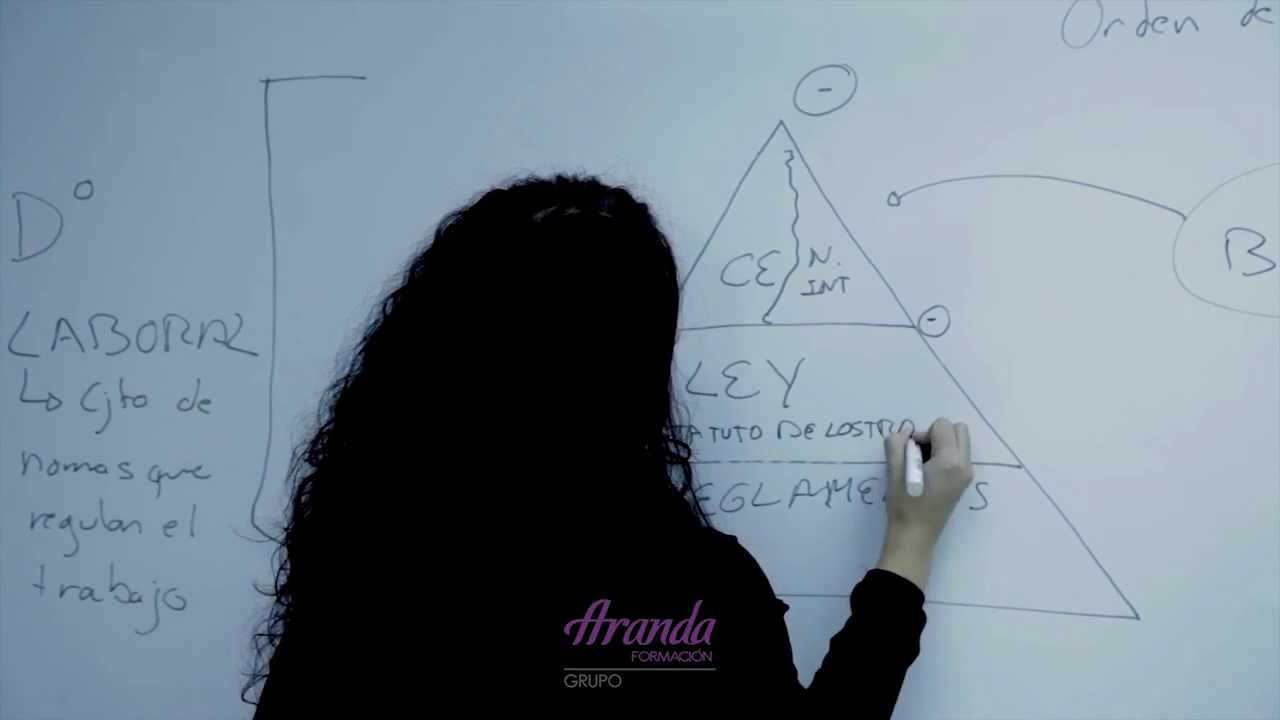 Jerarquía Normativa Pirámide Normativa