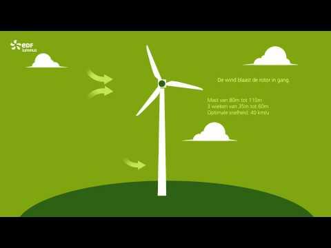 Hoe werkt een windmolen ?