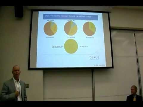 SoCal Real Estate: Finance & Development