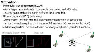[ICRA 2020] Tightly-Coupled Single-Anchor Ultra-wideband-Aided Monocular Visual Odometry System