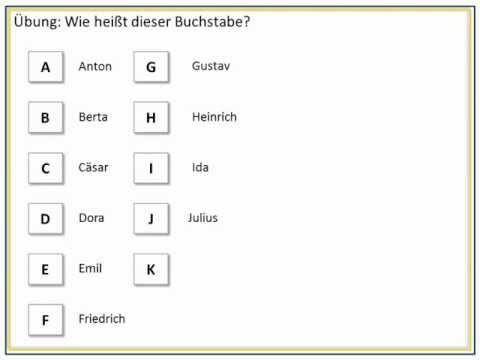 ejercicio aleman basico: el abecedario en aleman - YouTube