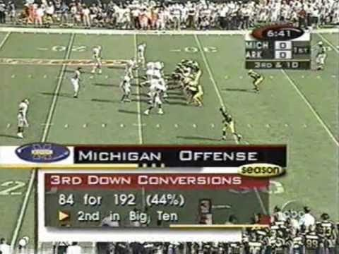 1999 Citrus Bowl #15 Michigan vs. #11 Arkansas