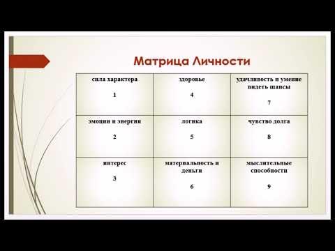 Как рассчитать нумерологическую Матрицу по дате рождения.Матрица Пифагора -Александрова, часть 1