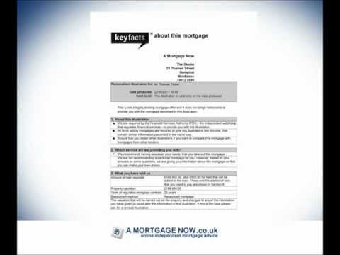 Mortgage Quotes Explanation