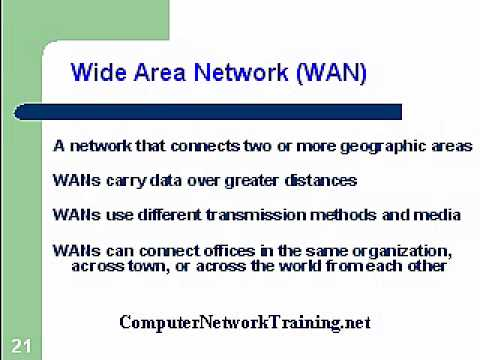 Computer Network training Course 1.2 - LAN, MAN, & WAN