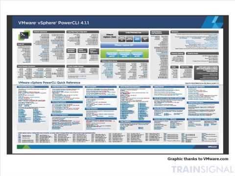 Lesson 27   vSphere Command Line Interface CLI Options