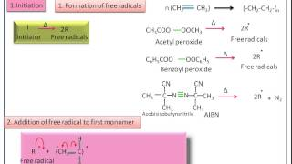 Animated Addition Polymerisation-Free radical mechanism-Engineering Chemistry-1(notes)
