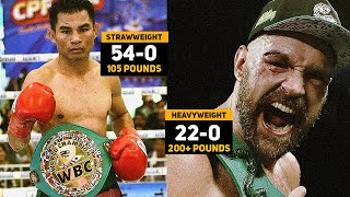 The Best in Boxing 2020 Part 1