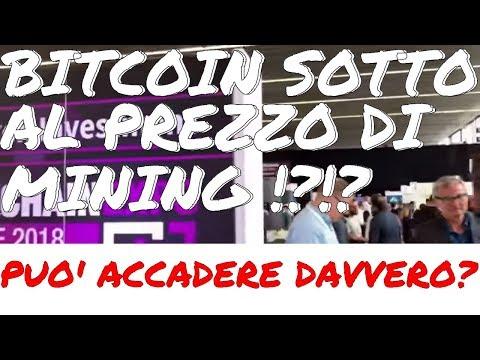 Prezzo Di Bitcoin Sotto Al Costo Di Mining: Ci Può Arrivare? E Cosa Accadrebbe?