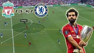 Back-to-Back European Cups for Liverpool | Liverpool vs Chelsea 2-2 | Tactical Analysis