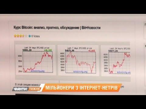 майнинг самые надежные криптовалюты-1