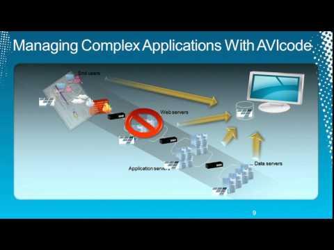 Tech·Ed North America 2011 AVIcode Diagnosing Application Problems