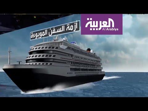أزمة سفن الكورونا في طريقها إلى فلوريدا الأميركية