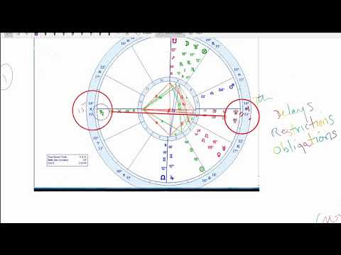 WILL I EVER MARRY? How to read a Chart like a PRO. Example Astrology Reading from Jenny