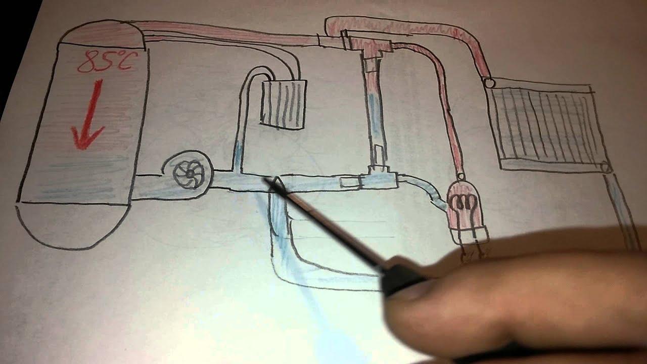 Инструкция по установке подогревателя двигателя