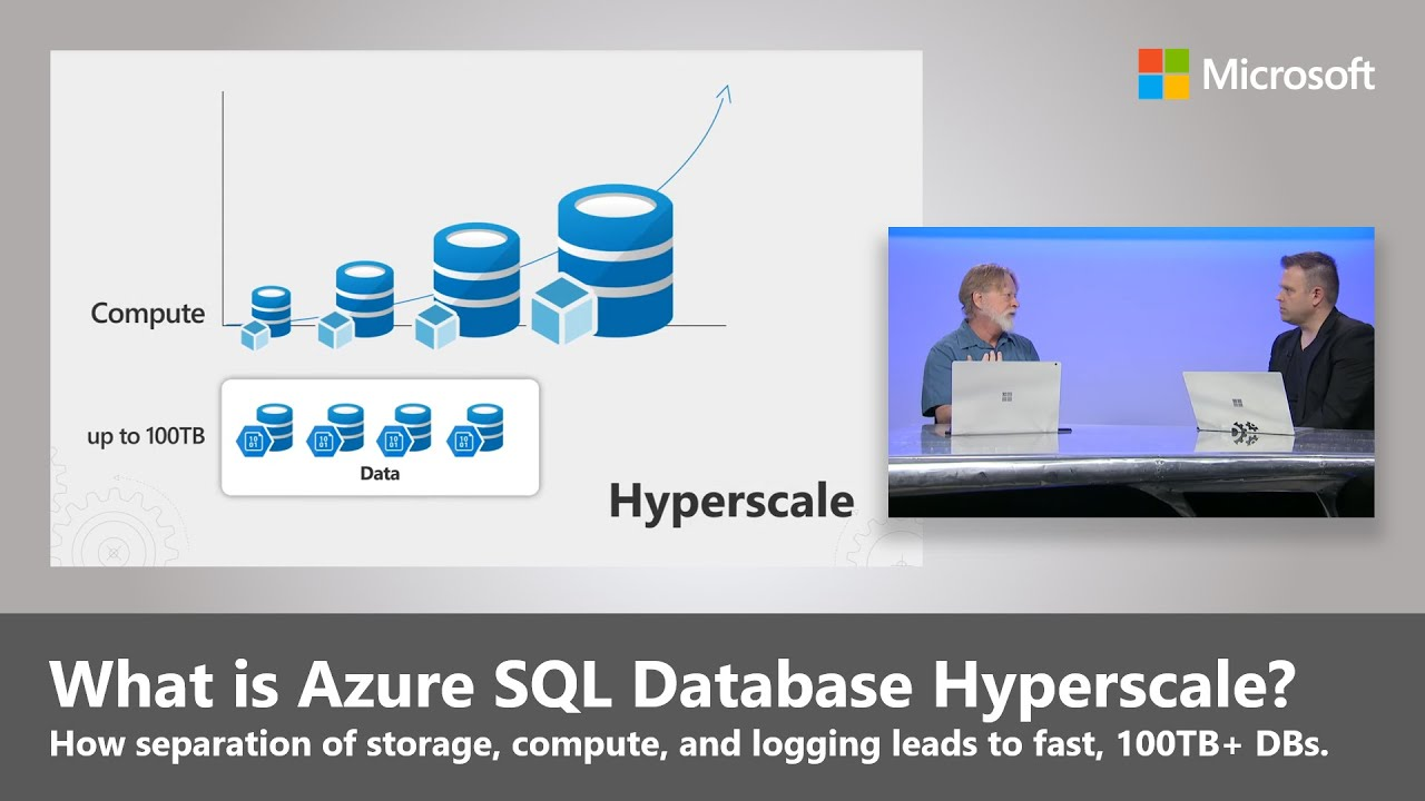 What is Azure SQL Database Hyperscale?