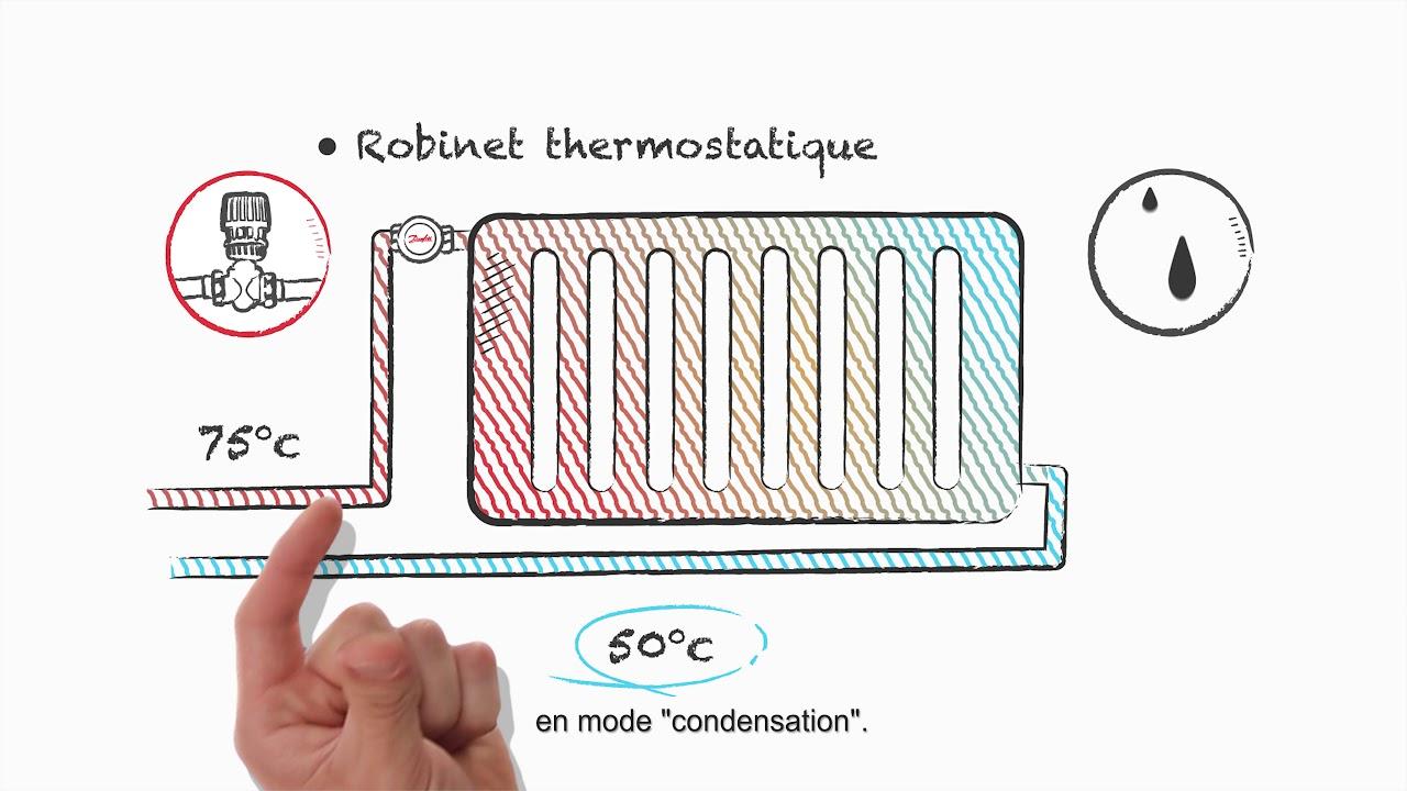 Installateurs chauffagistes et Directive Pour la Performance Energétique des Bâtiments.