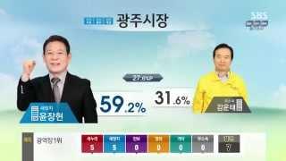 SBS 2014 국민의 선택 - 지선 개표방송 카운트다운 (KOREA ELECTION EXIT POLL COUNT DOWN)