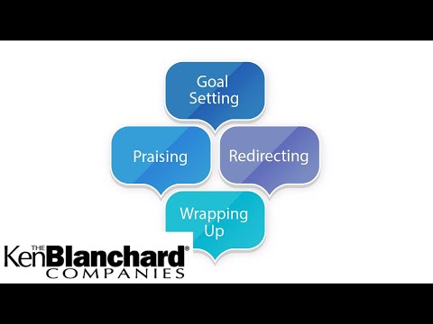 First-time Manager Program Overview | Ken Blanchard Companies