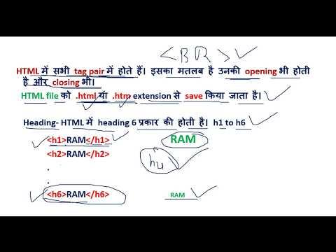 COMPUTER//HTML//CPCT// ALL EXAMS / कम्प्यूटर ज्ञान / IN HINDI !!