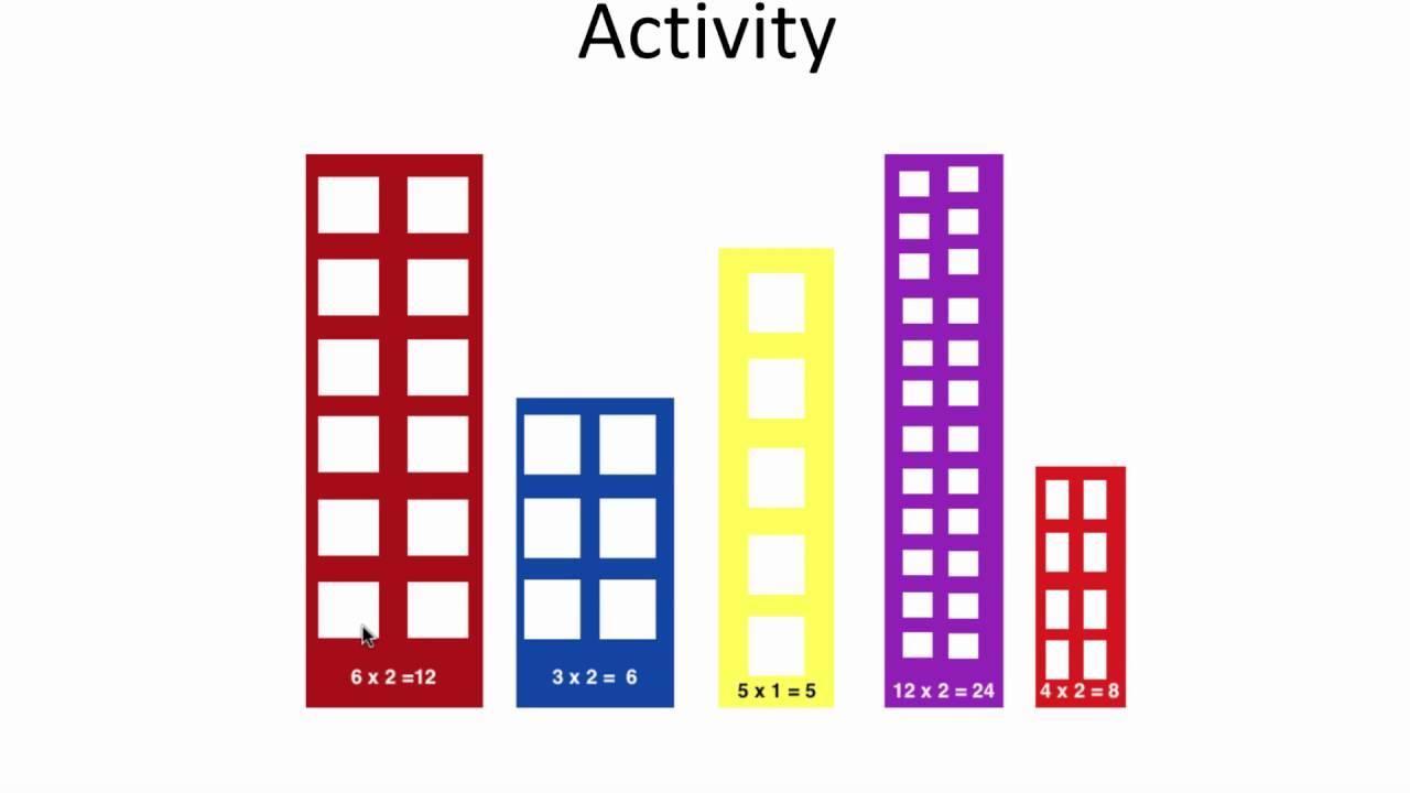 Relentlessly Fun, Deceptively Educational: Everyday Arrays ...   Array Math Landmark