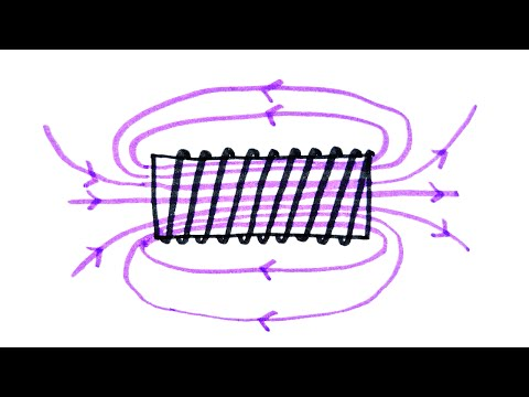 Electromagnets and Electromagnetic Induction | GCSE Physics | Doodle Science
