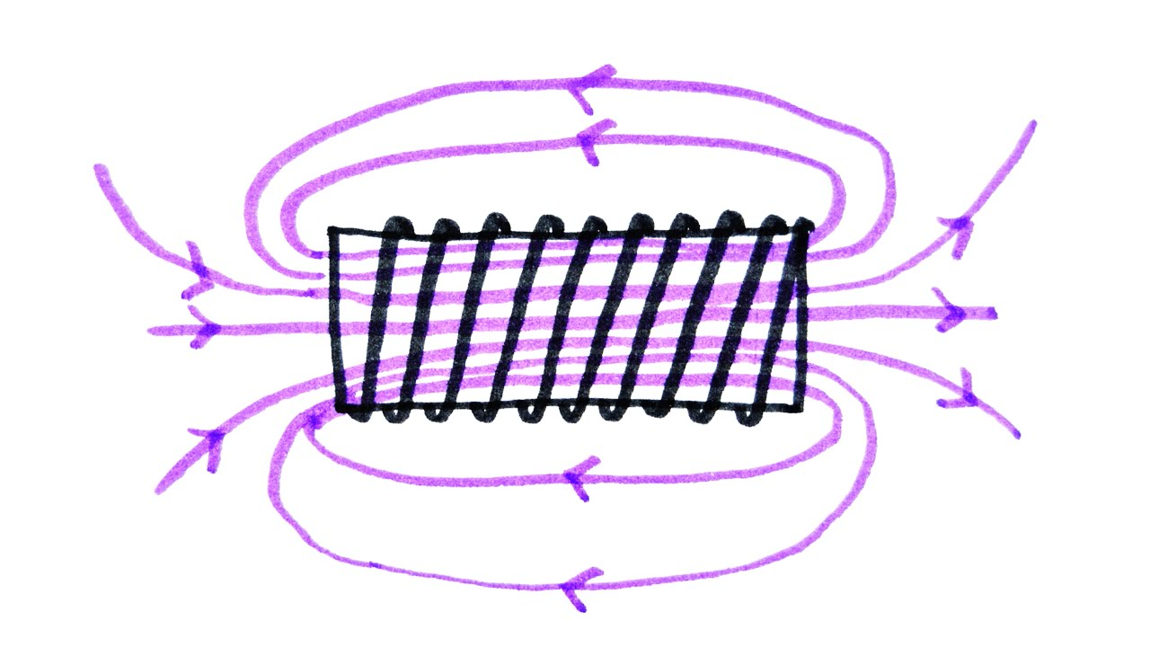 electromagnets and electromagnetic induction gcse