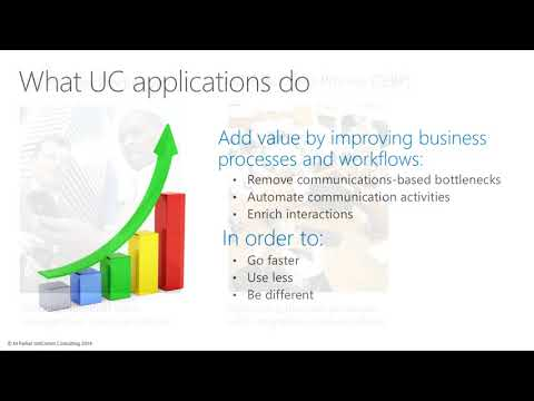 Lync Conference 2014 Top Unified Communications Applications   Now And Future