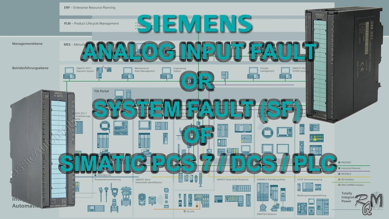 Siemens Analog Input Fault OR Error