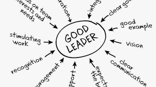 7 Characteristics of Good Leadership | Avery Eisenreich