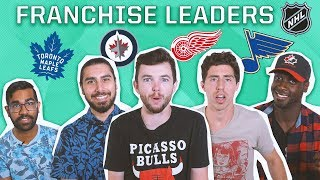 CAN YOU NAME ALL 31 NHL TEAMS POINTS LEADER?
