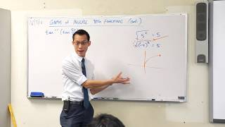Combining Trigonometric & Inverse Trigonometric Functions