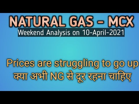 Natural Gas MCX Weekend Forecast 10042021 | Technical Analysis | 27Apr21 | Trading Strategy