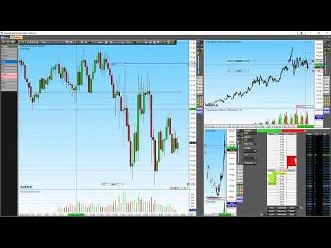 🔴 Live Trade Dow und Co 12.03.2020