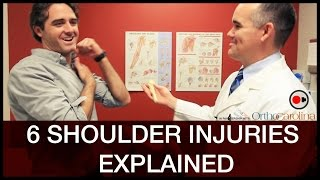 Shoulders Demystified: Diagnosing Your Shoulder Injury w/ Dr Schiffern