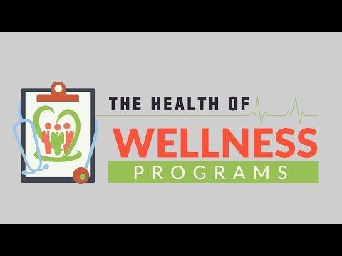 The Health of Wellness Programs