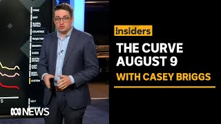 The Curve with Casey Briggs: 'It could be the very beginning of bending the curve' | Insiders