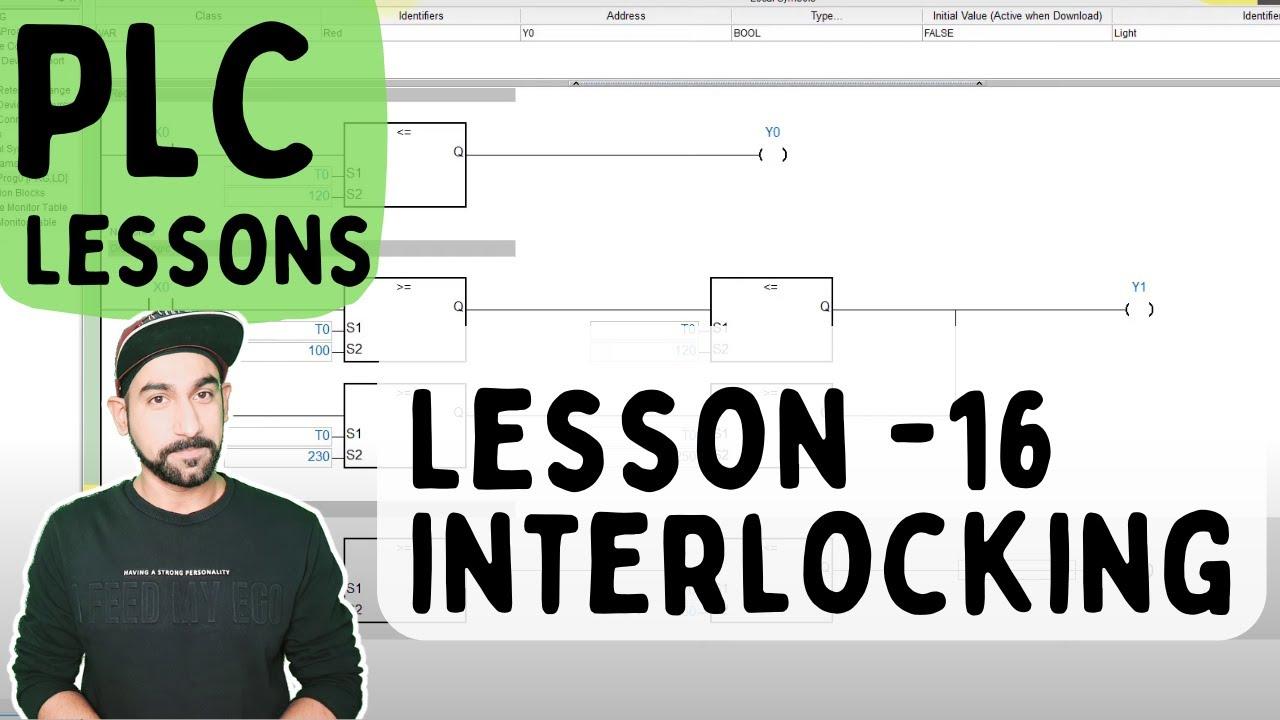 Fantastic Interlock Wiring Diagram Kubota L3200 Component ...
