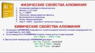 № 296. Неорганическая химия. Тема 36. Алюминий и его соединения. Часть 3. Химические свойства