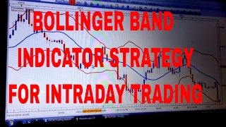 Bollinger band indicator strategy for intraday trading (in hindi)