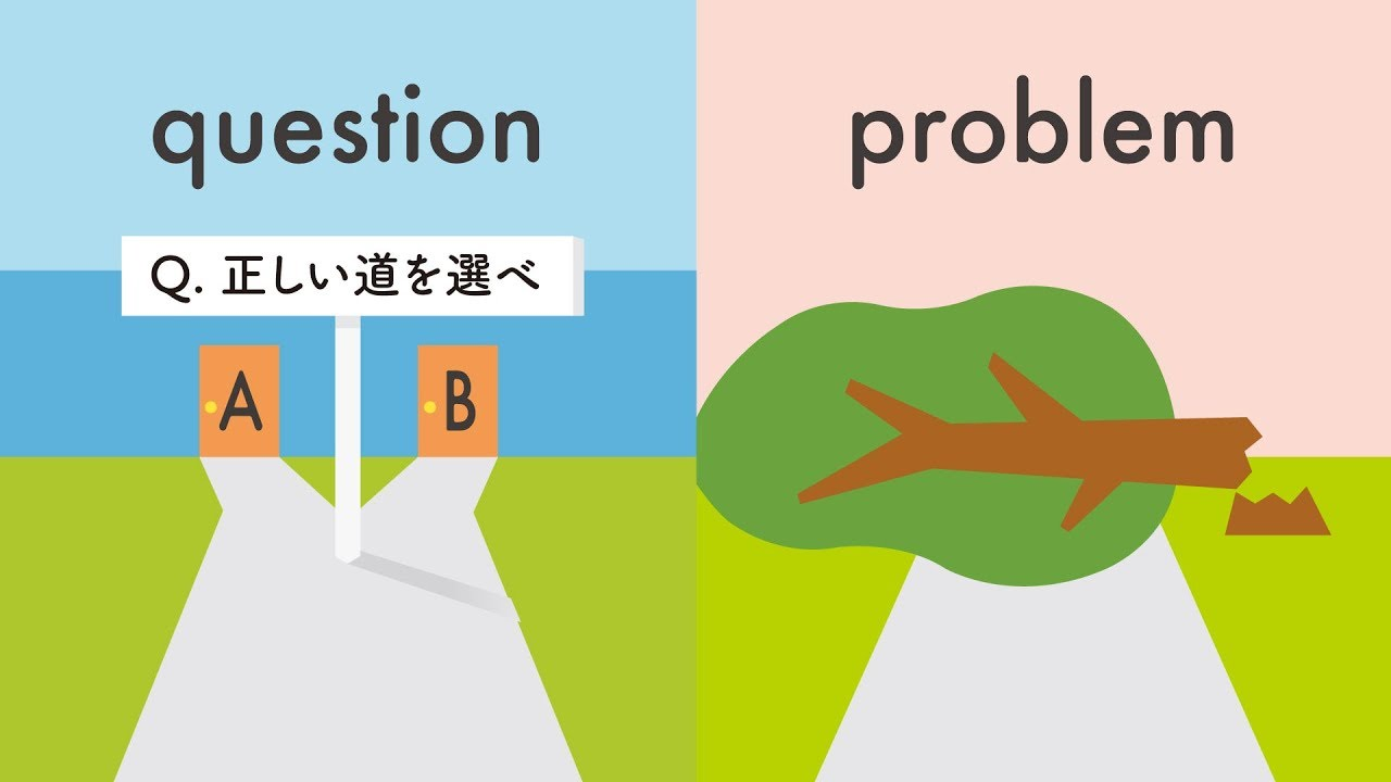 Questionとproblemの違いcorrectとrightの違いendとfinishの違い