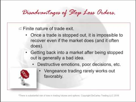 Hedging Futures Day Trading Strategies with Options - Jigsaw Trading