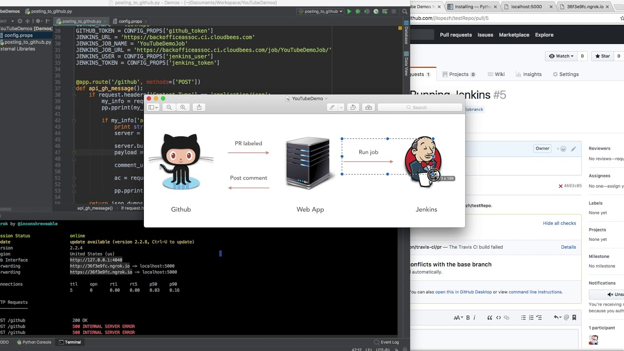 Python: Github Webhook to POST to a WebApp and trigger Jenkins build