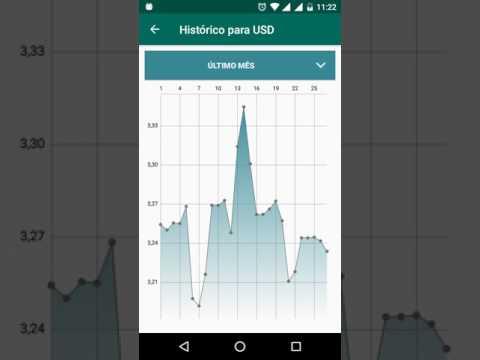 Cotações: câmbio e conversor (vídeo demo do app)