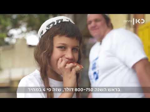 רבי נחמן בא לירושלים | כאן - תאגיד שידור