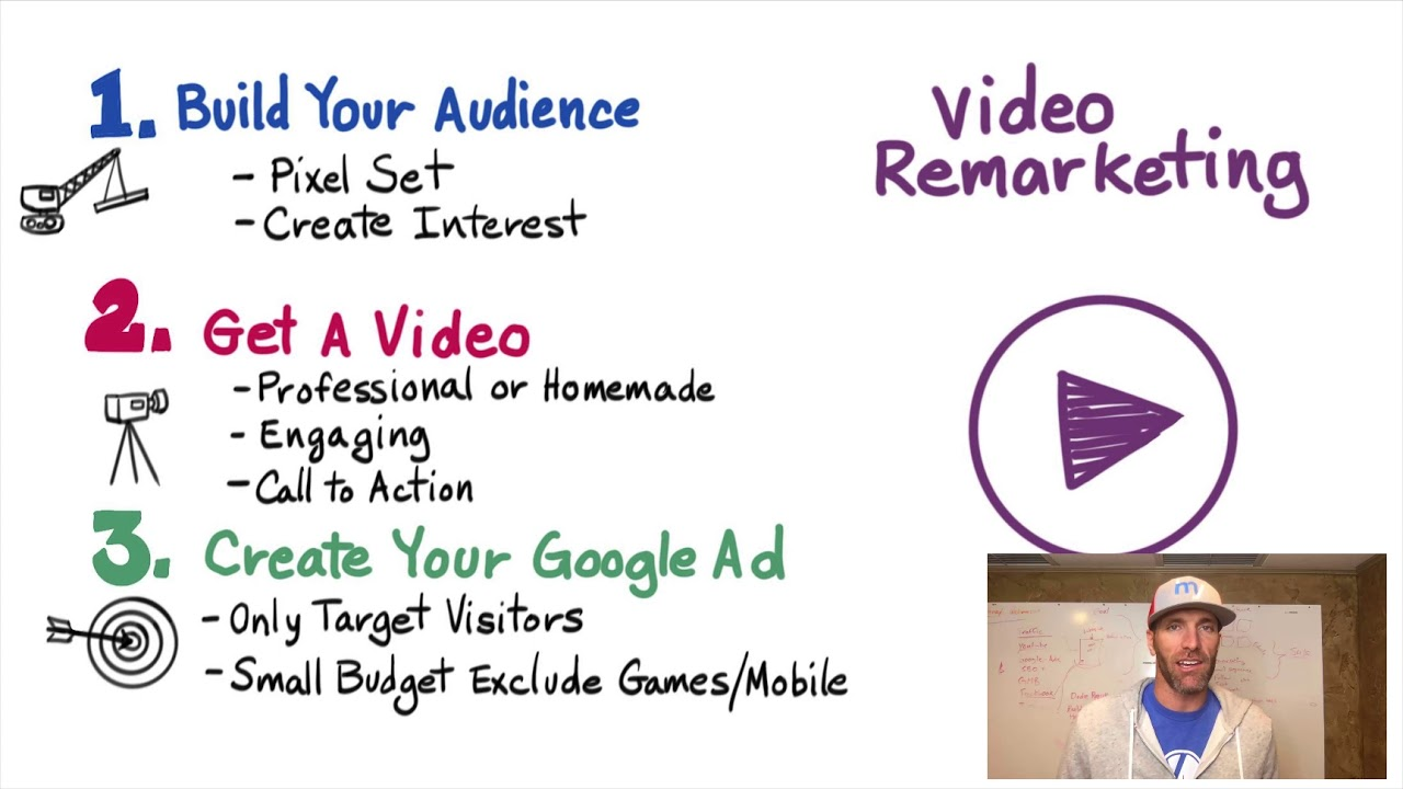 Video Remarketing Strategy For YouTube Ads – Moron Monday