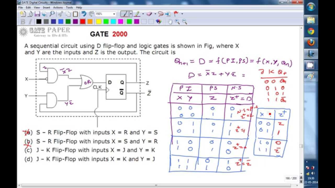 Gate 2000 Ece Sequential Circuit Using D Flip Flop And Logic Gates Diagram Is Equalent To